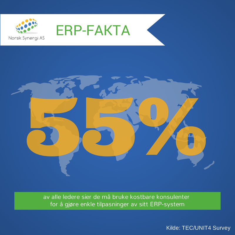 Grafikk som forteller at 55% av alle ledere må bruke konsulenter når de skal gjøre enkle tilpasninger av sitt ERP-system