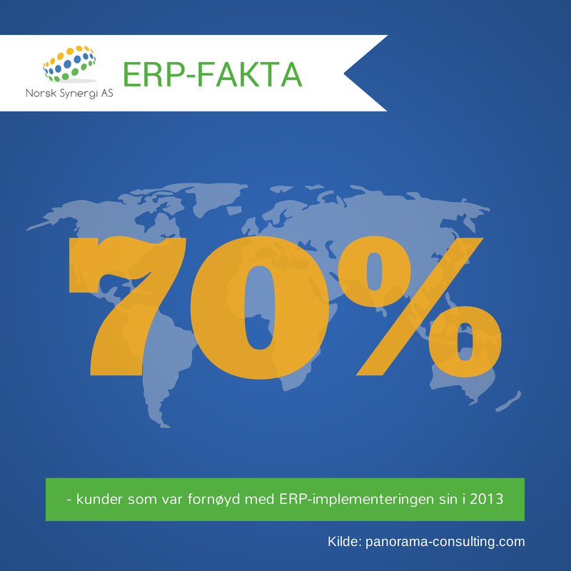 Grafikk som forteller at 70% av kundene er fornøyd med sin ERP implementering i 2013