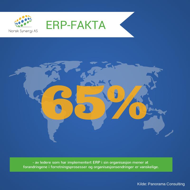Grafikk som sier at 65% av ledere mener at forandringene i forretningsprosesser og organisasjonsendringer er vanskelige ved implementering av ERP-systemer.